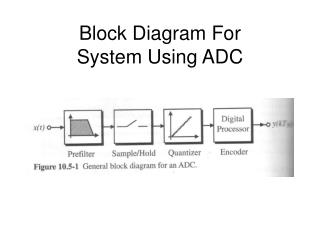 Block Diagram For  System Using ADC