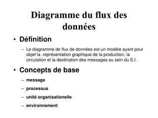 Diagramme du flux des données