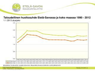 Taloudellinen huoltosuhde Etelä-Savossa ja koko maassa 1990 - 2012 1.1.2013  aluejako