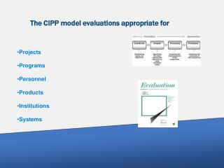 The CIPP model evaluations appropriate for