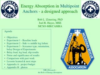 Energy Absorption in Multipoint Anchors - a designed approach