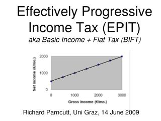 Effectively Progressive Income Tax (EPIT) aka Basic Income + Flat Tax (BIFT)