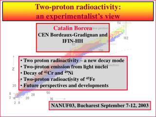 Two-proton radioactivity:   an experimentalist's view