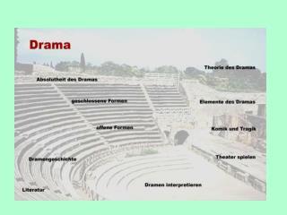 Das Drama
