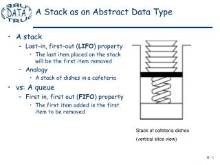 A Stack as an Abstract Data Type