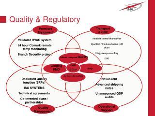 Quality & Regulatory