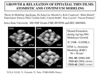 GROWTH & RELAXATION OF EPITAXIAL THIN FILMS: ATOMISTIC AND CONTINUUM MODELING