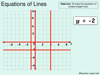 Objective:  To know the equations of simple straight lines.