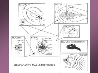Publications in Comparative Magnetospheres