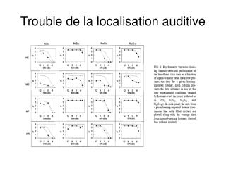 Trouble de la localisation auditive