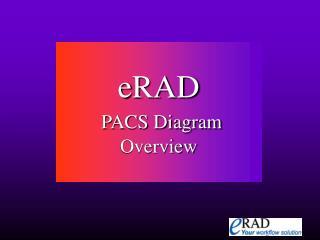 eRAD PACS Diagram Overview