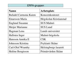 ERFA-gruppen