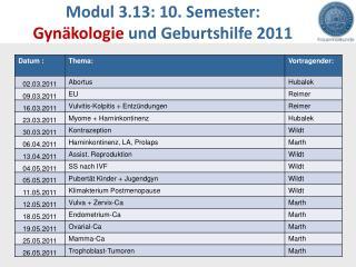 Modul 3.13: 10. Semester: Gynäkologie  und Geburtshilfe 2011