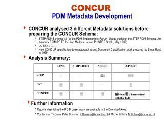 CONCUR PDM Metadata Development