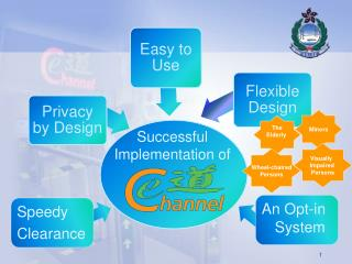 Successful Implementation of