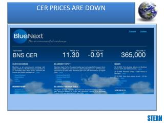 CER PRICES ARE DOWN