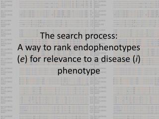 """What is an endophenotype?"" you ask.   Great Question."