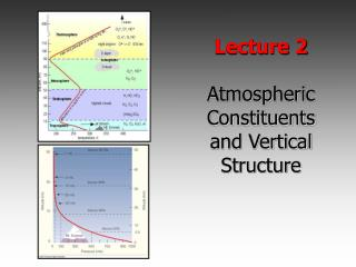 Lecture 2 Atmospheric Constituents and Vertical Structure