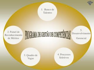 1.  Banco de Talentos