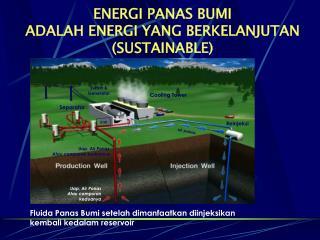 ENERGI PANAS BUMI  ADALAH  ENERGI YANG  BERKELANJUTAN (SUSTAINABLE)