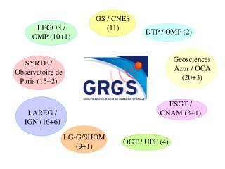 LG-G/SHOM (9+1)