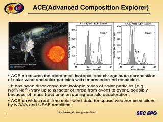 ACE(Advanced Composition Explorer)