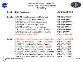 Lunar Reconnaissance Orbiter (LRO) Thermal Level System Requirements Traceability