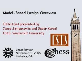Model-Based Design Overview