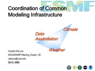 Coordination of Common  Modeling Infrastructure