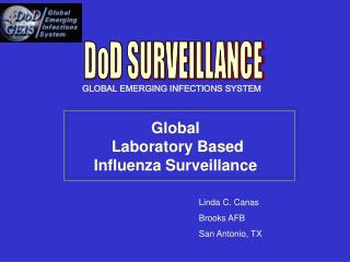 Global   Laboratory Based  Influenza Surveillance