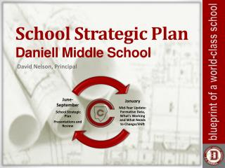 School Strategic Plan Daniell  Middle School