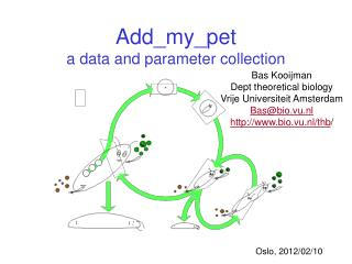 Add_my_pet a data and parameter collection