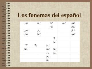 Los fonemas del español