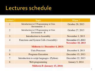 Lectures schedule