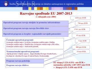 Operativni program razvoja razvoja človeških virov