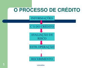 O PROCESSO DE CRÉDITO