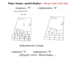 Maps, images, spatial displays  -  Always look at the data