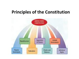 Principles of the Constitution