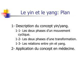 Le yin et le yang: Plan