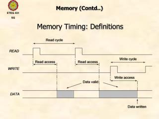 Memory (Contd..)