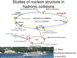 Studies of nucleon structure in hadronic collisions