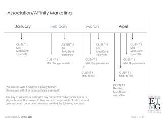 Association/Affinity Marketing