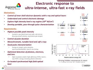Electronic response to  ultra-intense, ultra-fast x-ray fields