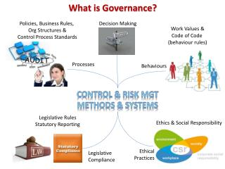 What is Governance?