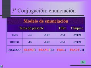 3ª Conjugación: enunciación