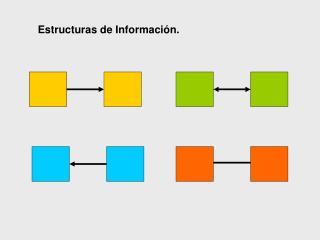 Estructuras de Información.