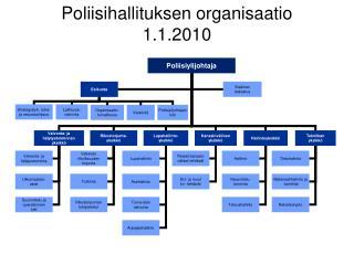 Poliisihallituksen organisaatio 1.1.2010