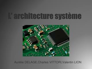 L' architecture système