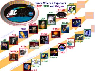 Space Science Explorers SEC ,  SEU  and  Origins