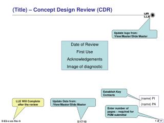 (Title) – Concept Design Review (CDR)